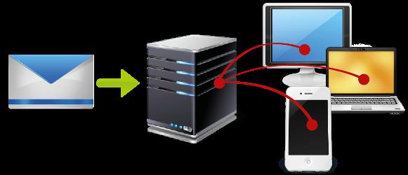 ¿Qué es un servidor de correo electrónico?